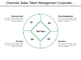 Channels Sales Talent Management Corporate Leadership Strategy Project Performance Cpb