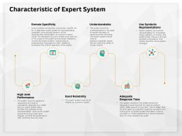 Characteristic Of Expert System Adequate Ppt Powerpoint Presentation Graphics