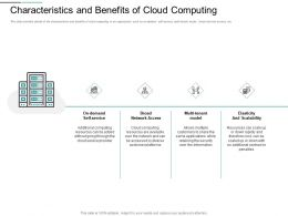 Characteristics And Benefits Of Cloud Computing Added Ppt Powerpoint Presentation Styles