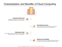 Characteristics And Benefits Of Cloud Computing Broad Ppt Powerpoint Presentation Visual Aids