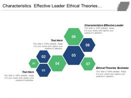 Characteristics Effective Leader Ethical Theories Business Localized Marketing Cpb