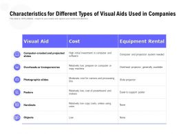 Characteristics For Different Types Of Visual Aids Used In Companies