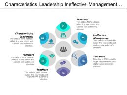 Characteristics Leadership Ineffective Management Management Engagement Strategies Change Organization Cpb