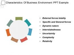 Characteristics Of Business Environment Ppt Example