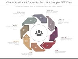 Characteristics Of Capability Template Sample Ppt Files