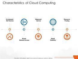 Characteristics Of Cloud Computing Cloud Computing Ppt Formats
