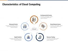 Characteristics Of Cloud Computing Devops Cloud Computing Ppt Pictures Summary