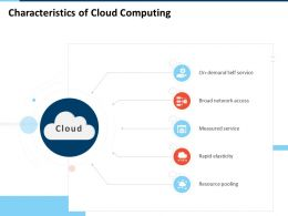 Characteristics Of Cloud Computing Measured Service Ppt Presentation Layout