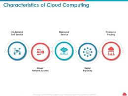 Characteristics Of Cloud Computing Self Service Ppt Presentation Introduction