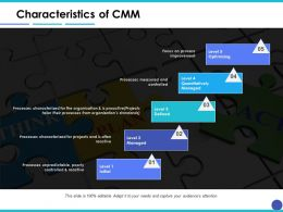 Characteristics Of Cmm Ppt Layouts Example Introduction