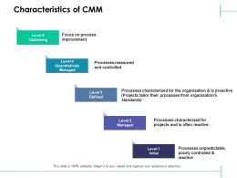 Characteristics Of CMM Process Improvement Ppt Powerpoint Presentation Slides Layout