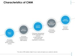 Characteristics Of Cmm Quantitatively Managed