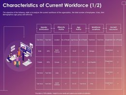 Characteristics Of Current Workforce Current Ppt Powerpoint Presentation Infographics