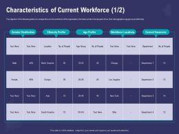 Characteristics Of Current Workforce Ethnicity Ppt Powerpoint Presentation Background Designs