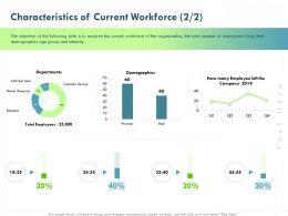 Characteristics Of Current Workforce L1847 Ppt Powerpoint Presentation Slides Designs