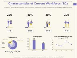 Characteristics Of Current Workforce M1744 Ppt Powerpoint Presentation Professional Vector