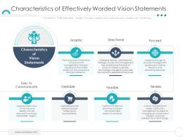 Characteristics Of Effectively Worded Vision Statements Company Ethics Ppt Professional