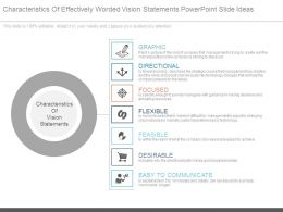 Characteristics Of Effectively Worded Vision Statements Powerpoint Slide Ideas