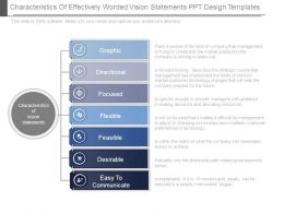 Characteristics Of Effectively Worded Vision Statements Ppt Design Templates