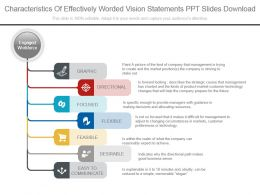 Characteristics Of Effectively Worded Vision Statements Ppt Slides Download