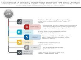 characteristics_of_effectively_worded_vision_statements_ppt_slides_download_Slide01