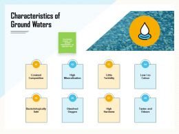 Characteristics Of Ground Waters Odours Ppt Powerpoint Presentation Icon Rules