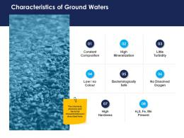 characteristics of ground waters urban water management ppt demonstration