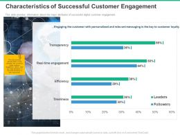 Characteristics Of Successful Customer Engagement Efficiency Ppt Powerpoint Presentation Themes
