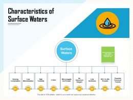 Characteristics Of Surface Waters Hardness Ppt Powerpoint Presentation Inspiration Example