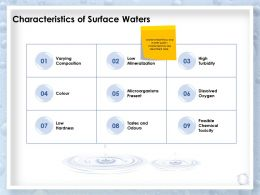 Characteristics Of Surface Waters Turbidity Ppt Powerpoint Presentation Slides Demonstration