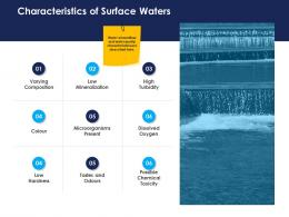 characteristics of surface waters urban water management ppt information