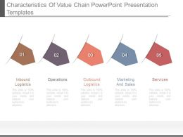 Characteristics Of Value Chain Powerpoint Presentation Templates
