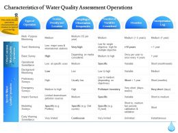 Characteristics Of Water Quality Assessment Operations Ppt File Display