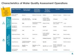 Characteristics Of Water Quality Assessment Operations Ppt Powerpoint File Format