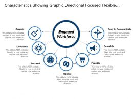 Characteristics Showing Graphic Directional Focused Flexible And Feasible