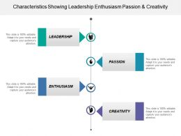 Characteristics Showing Leadership Enthusiasm Passion And Creativity