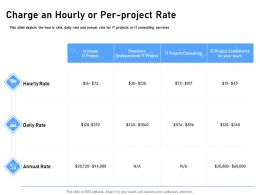 Charge An Hourly Or Per Project Rate Annual Rate Consulting Ppt Powerpoint Presentation Show