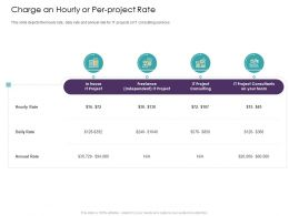 Charge An Hourly Or Per Project Rate Annual Rate Ppt Powerpoint Presentation Layouts Mockup