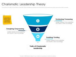 Charismatic Leadership Theory Leaders Vs Managers Ppt Powerpoint Presentation Infographic Template Rules