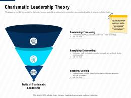 Charismatic Leadership Theory Leadership And Management Learning Outcomes Ppt Inspiration