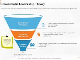 Charismatic Leadership Theory Ppt Powerpoint Presentation Pictures Ideas