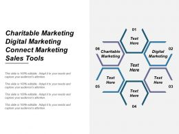 Charitable Marketing Digital Marketing Connect Marketing Sales Tools Cpb
