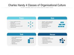 Charles Handy 4 Classes Of Organisational Culture