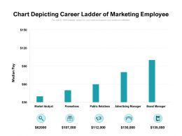 Chart Depicting Career Ladder Of Marketing Employee