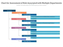 Chart For Assessment Of Risk Associated With Multiple Departments
