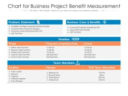 Chart For Business Project Benefit Measurement