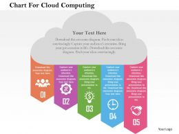 Chart For Cloud Computing Flat Powerpoint Design