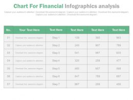 Chart For Financial Infographics Analysis Powerpoint Slides