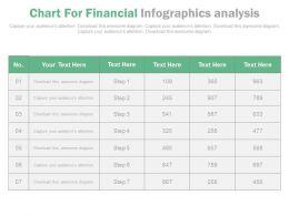 70384972 Style Essentials 2 Financials 1 Piece Powerpoint Presentation Diagram Infographic Slide