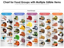 Chart For Food Groups With Multiple Edible Items